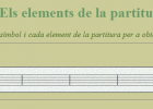 Els elements de la partitura | Recurso educativo 37174