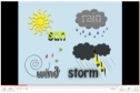 Song: The weather | Recurso educativo 11726