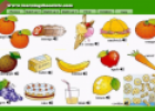 Food and fruit | Recurso educativo 12220