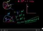 Video: Introduction to angles | Recurso educativo 72019