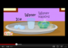 Video: 3 states of matter | Recurso educativo 77121