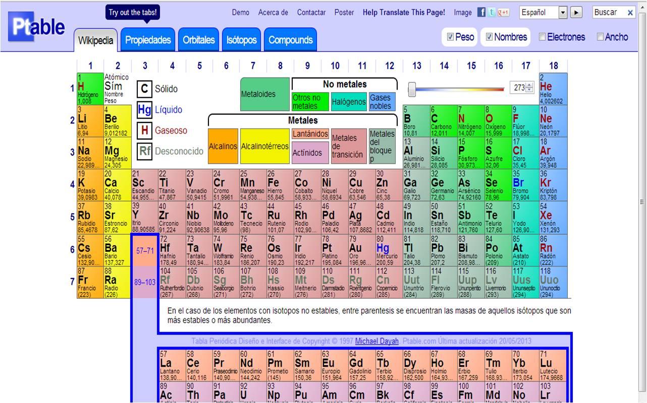 Tabla peridica dinmica recurso educativo 103528 tiching urtaz Choice Image